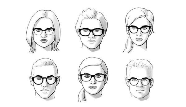 六种脸型.jpg